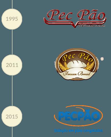 história da marca pecpão - pecpão - solução em pães congelados - pão congelado - fábrica de pão congelado - pão congelado rj - pão congelado rio de janeiro